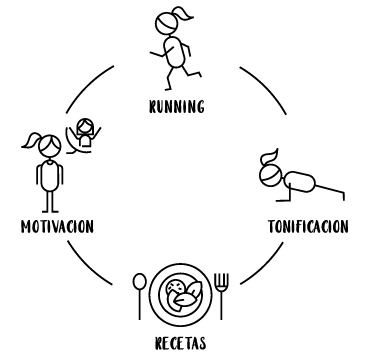 ciclo maldito running